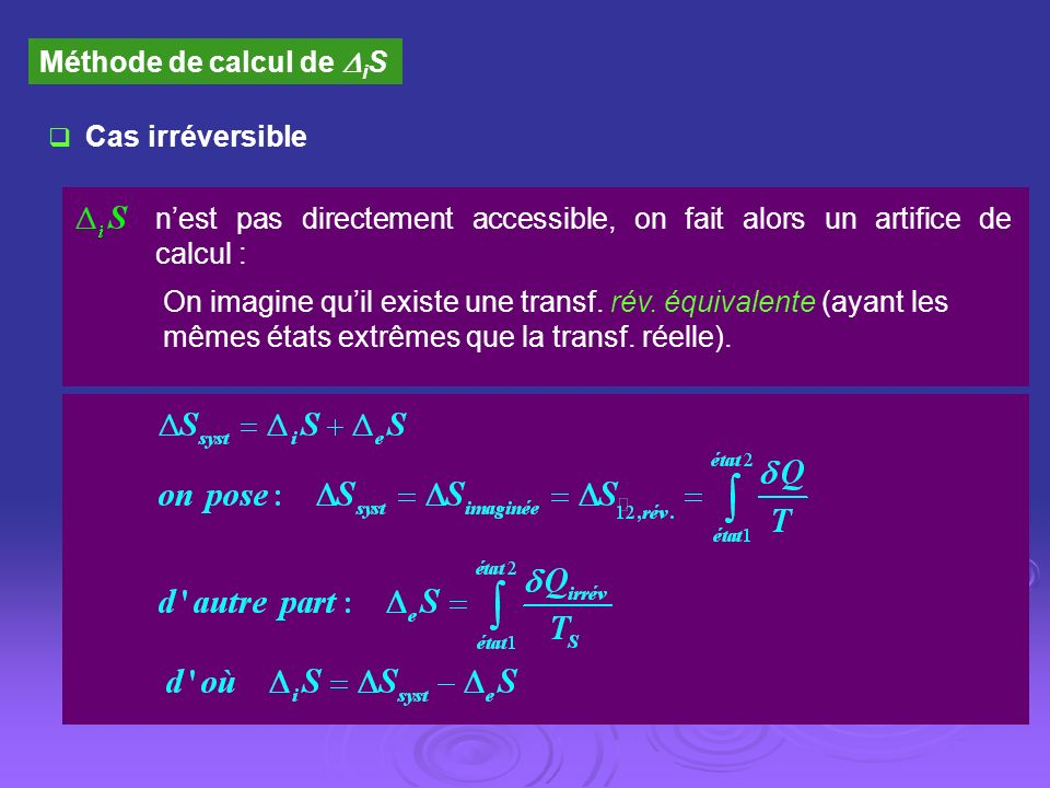 Méthode de calcul de iS