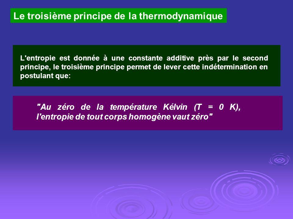 Le troisième principe de la thermodynamique