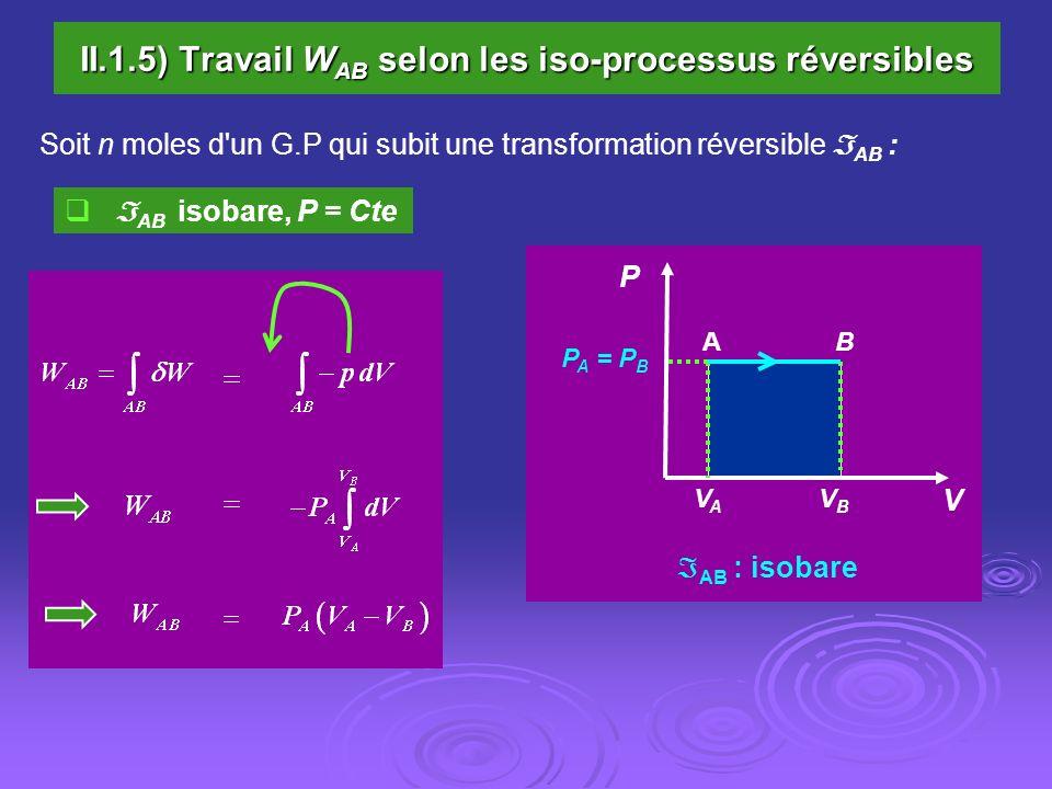 II.1.5) Travail WAB selon les iso-processus réversibles