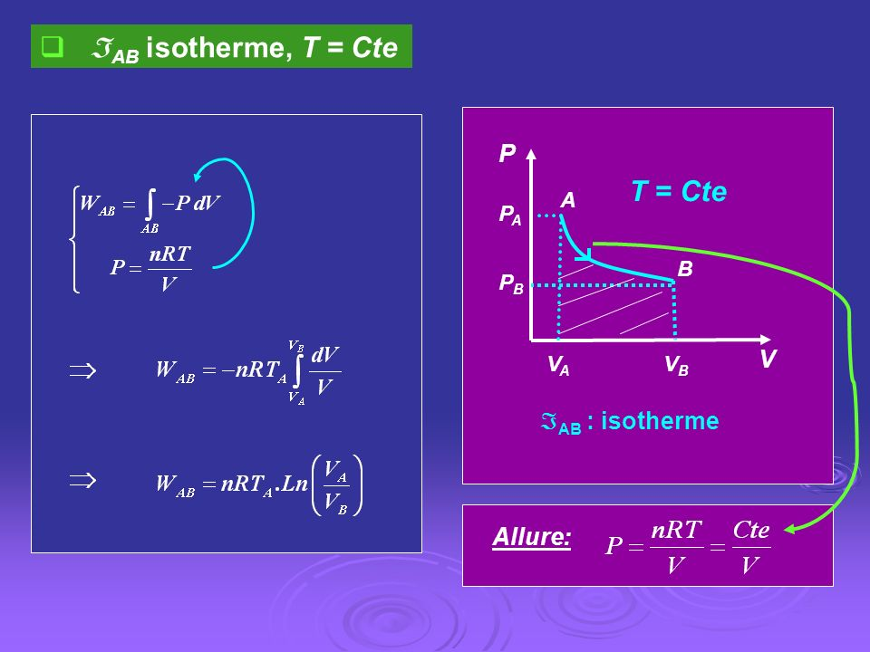 AB isotherme, T = Cte T = Cte P V AB : isotherme Allure: B A PA PB