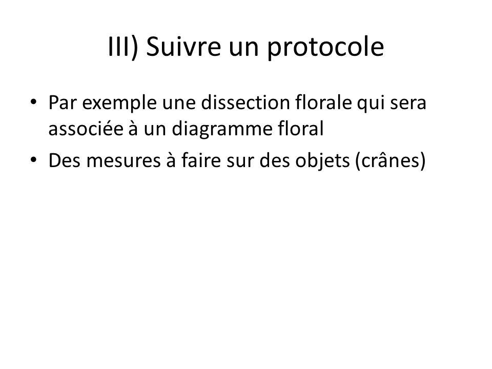 III) Suivre un protocole