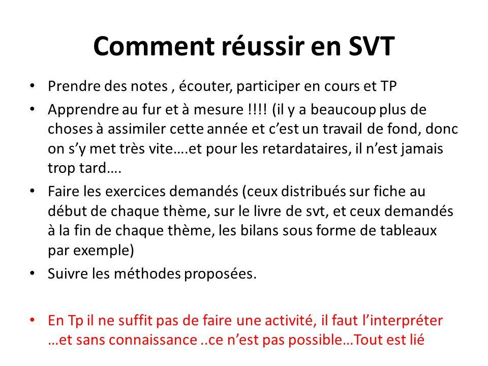 Comment réussir en SVT Prendre des notes , écouter, participer en cours et TP.