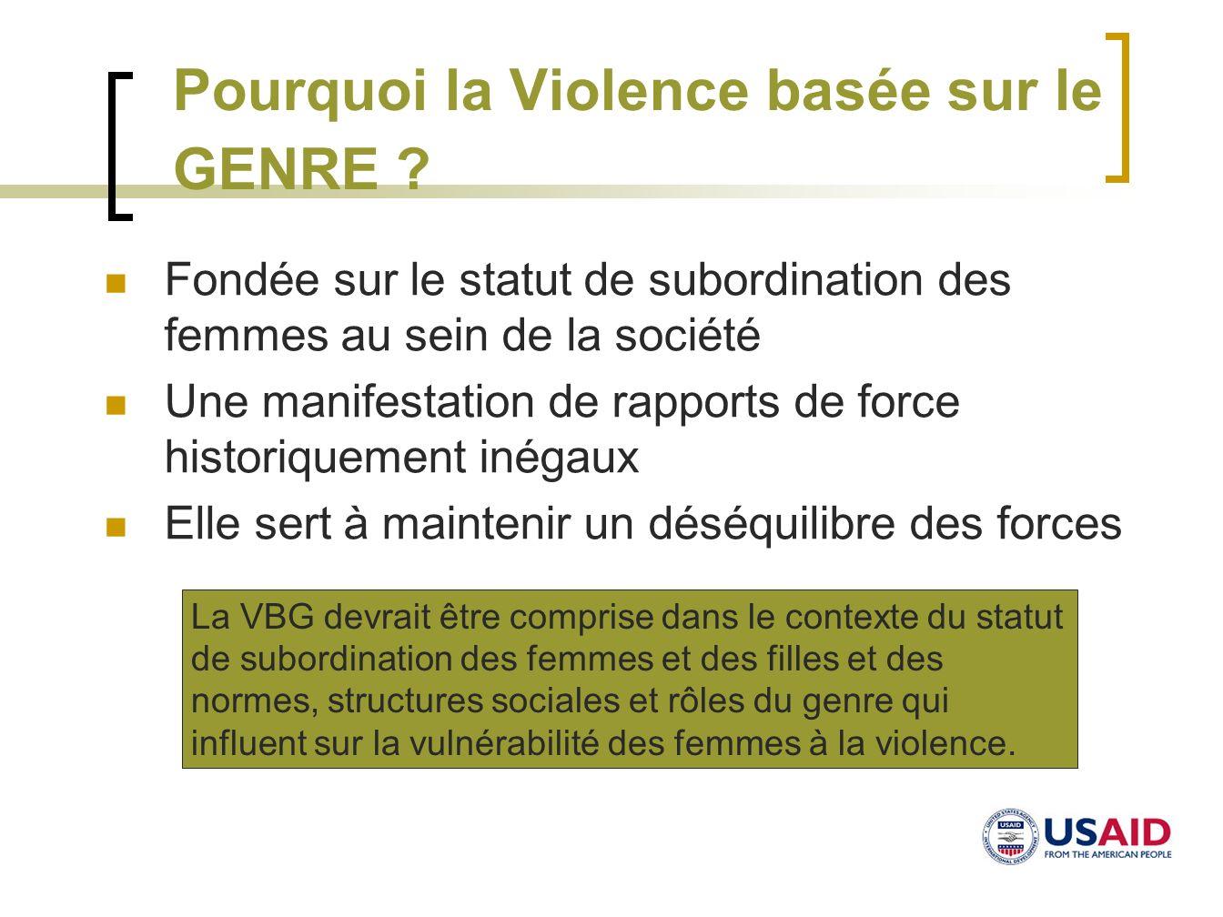 Pourquoi la Violence basée sur le GENRE