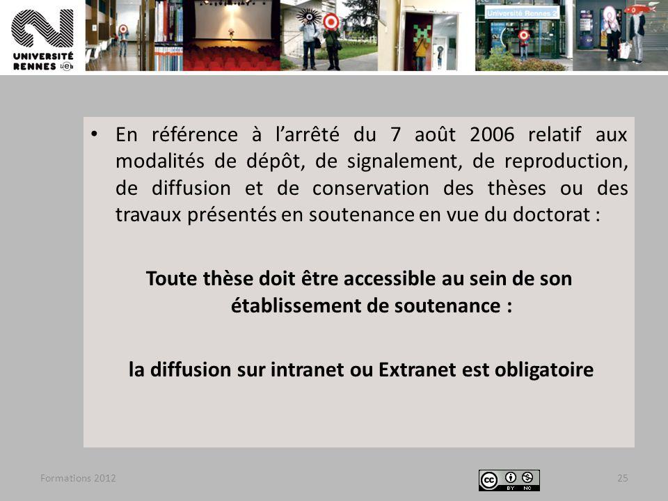 la diffusion sur intranet ou Extranet est obligatoire