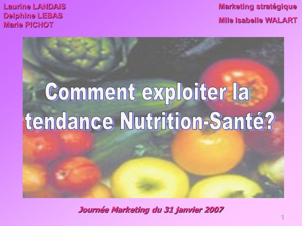 tendance Nutrition-Santé