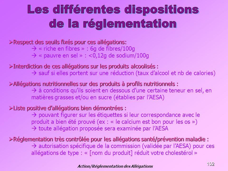 Action/Réglementation des Allégations