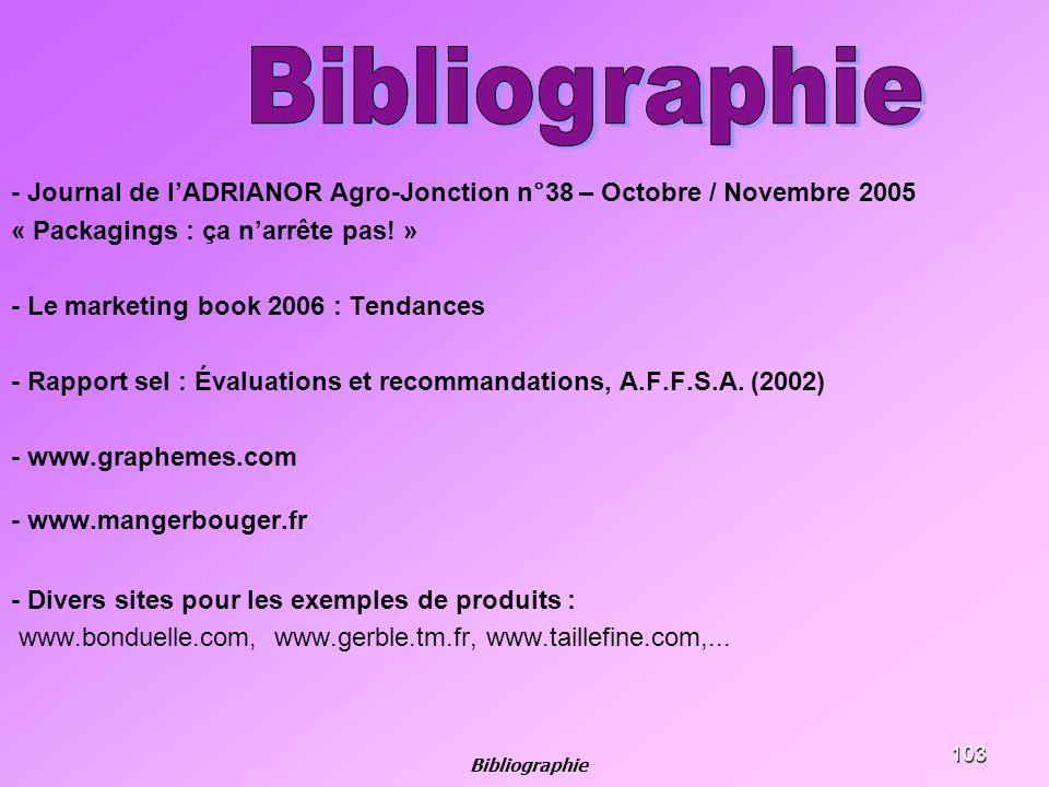 Bibliographie- Journal de l'ADRIANOR Agro-Jonction n°38 – Octobre / Novembre 2005. « Packagings : ça n'arrête pas! »
