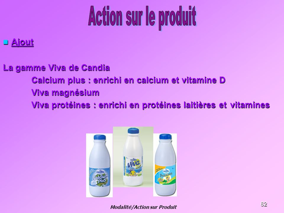 Modalité/Action sur Produit