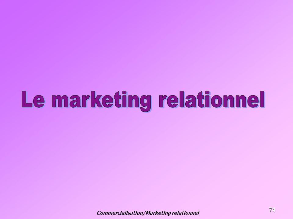 Commercialisation/Marketing relationnel