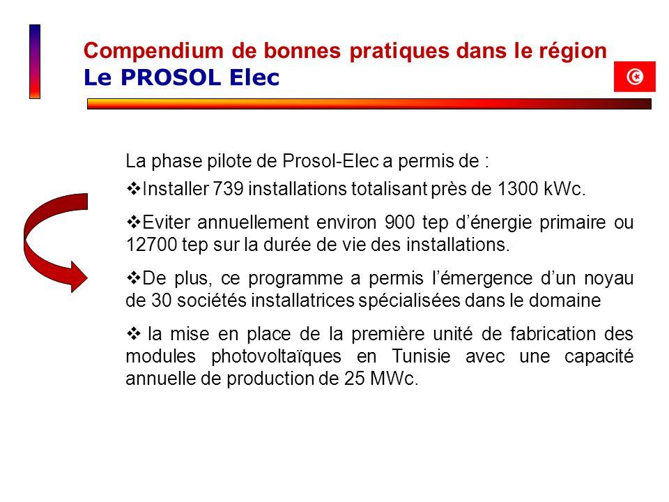 Compendium de bonnes pratiques dans le région Le PROSOL Elec