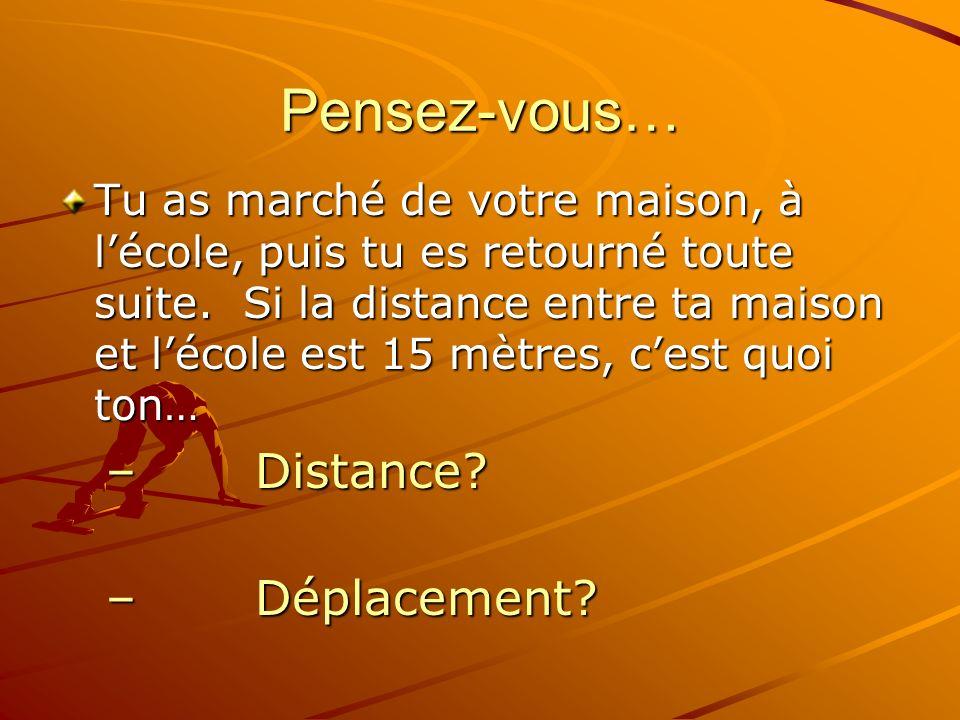 Pensez-vous… Distance Déplacement