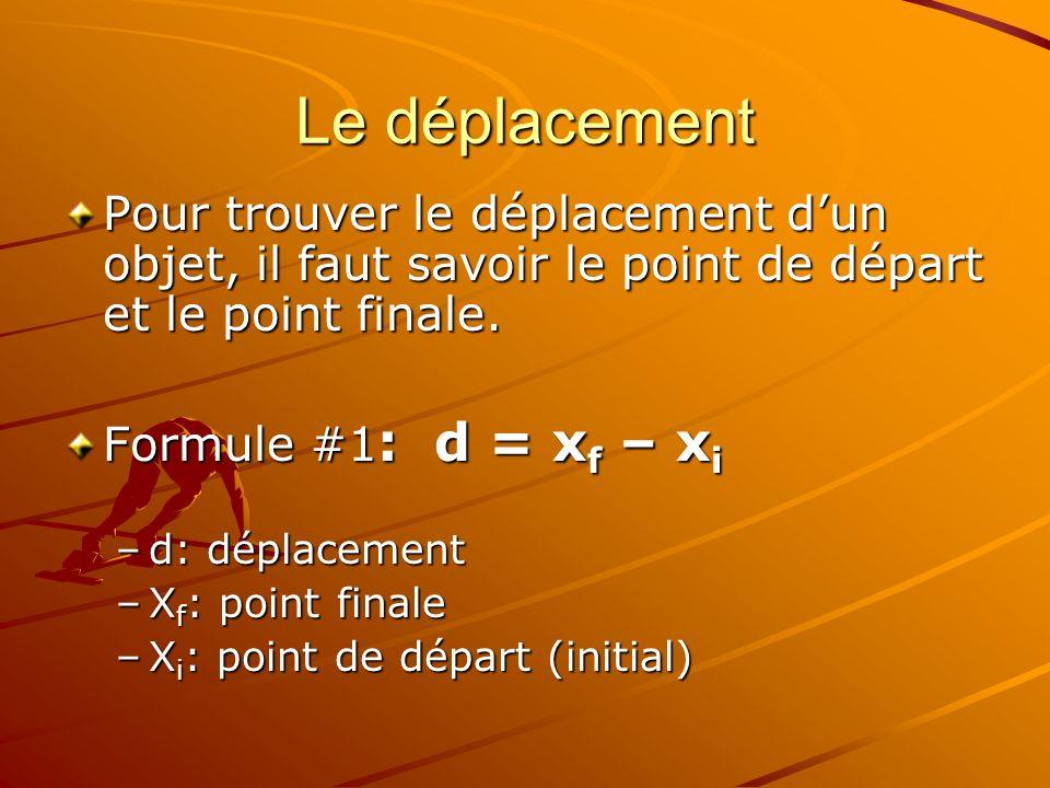 Le déplacement Pour trouver le déplacement d'un objet, il faut savoir le point de départ et le point finale.