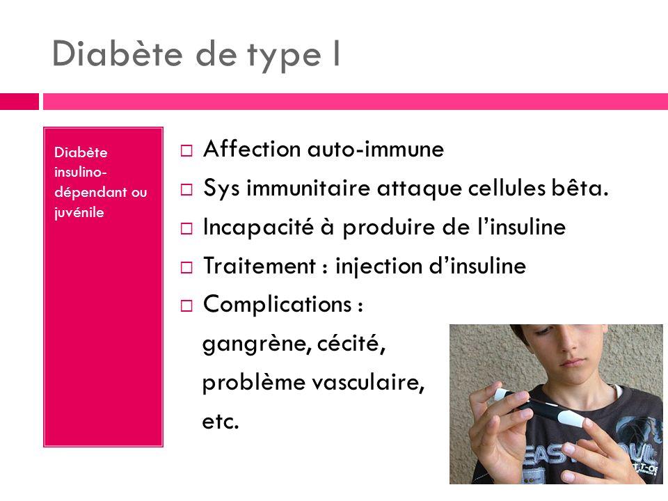 Diabète de type I Affection auto-immune