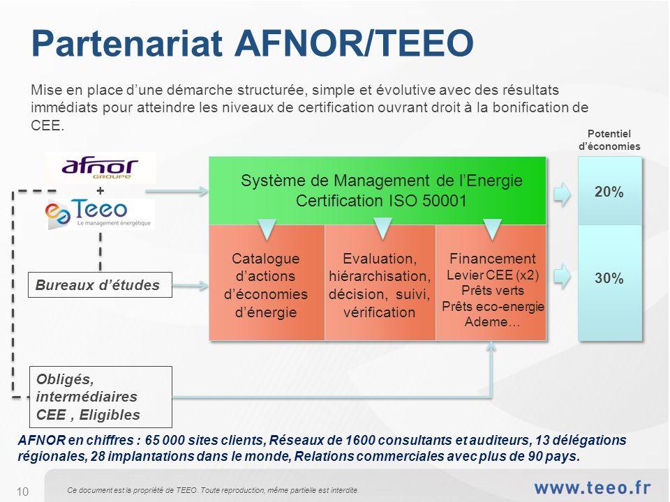 Partenariat AFNOR/TEEO