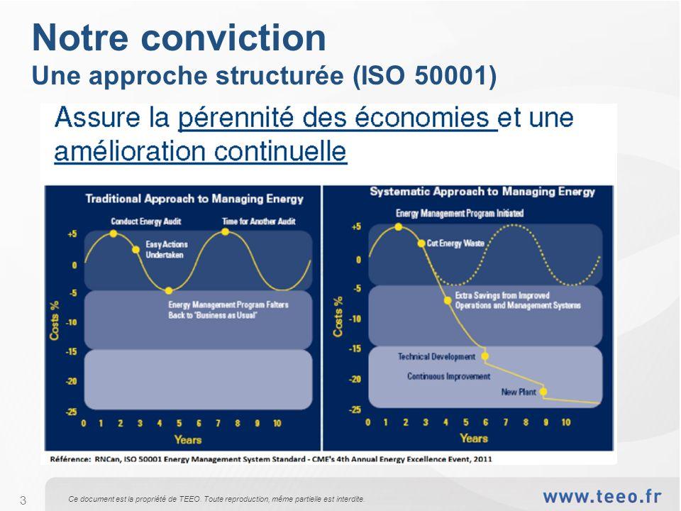 Notre conviction Une approche structurée (ISO 50001)
