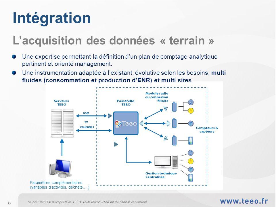 Intégration L'acquisition des données « terrain »