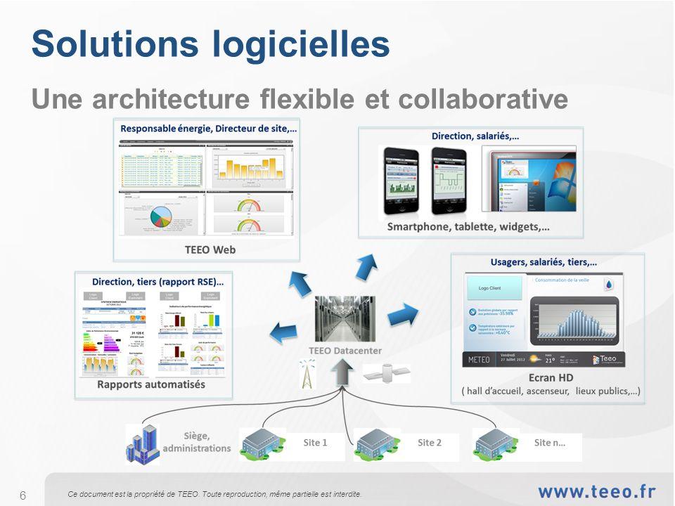 Solutions logicielles
