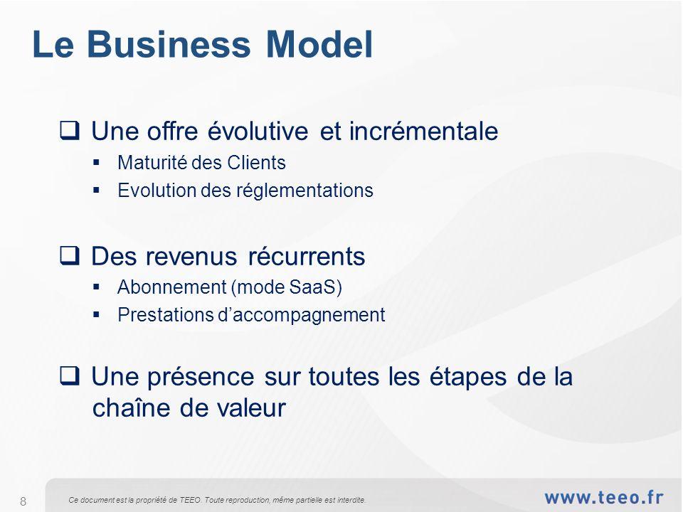 Le Business Model Une offre évolutive et incrémentale