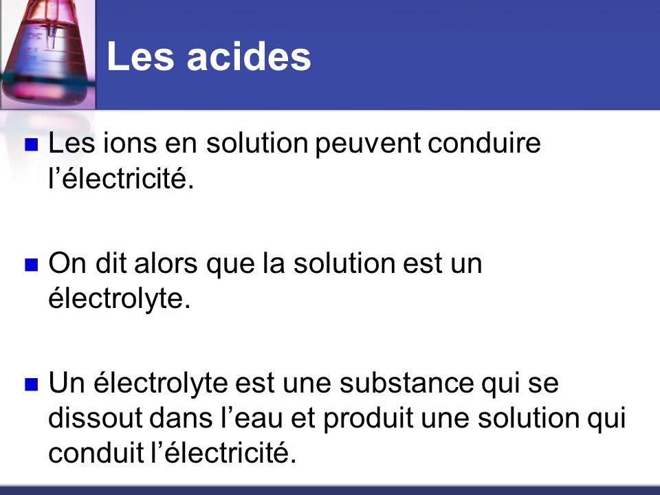 Les acides Les ions en solution peuvent conduire l'électricité.