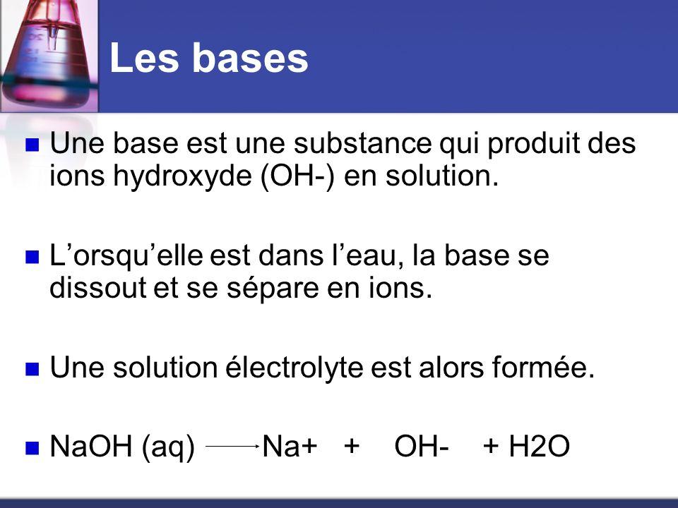 Les bases Une base est une substance qui produit des ions hydroxyde (OH-) en solution.