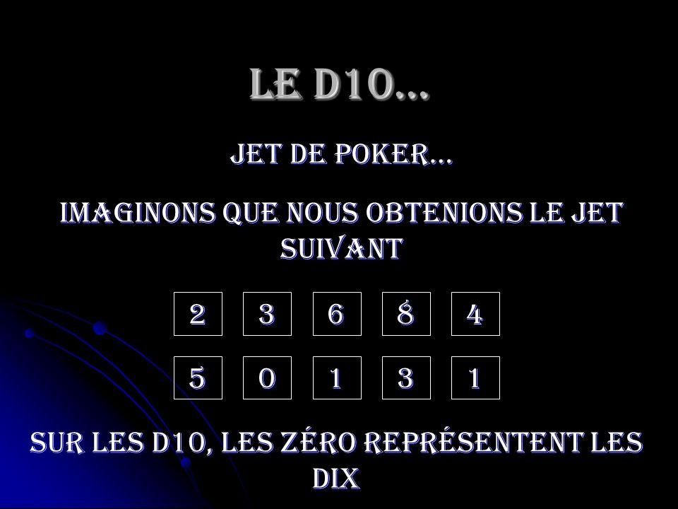 Le D10… jet de poker… Imaginons que nous obtenions le jet suivant 2 3