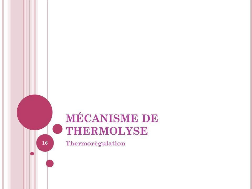 MÉCANISME DE THERMOLYSE