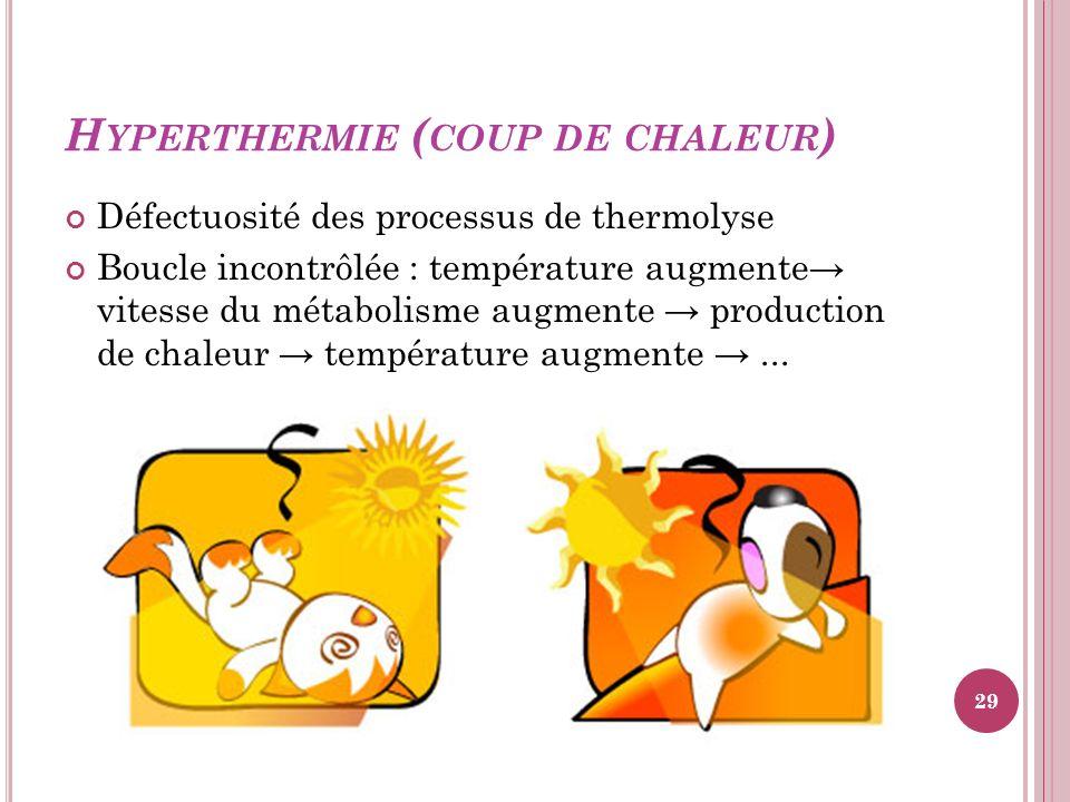 Hyperthermie (coup de chaleur)