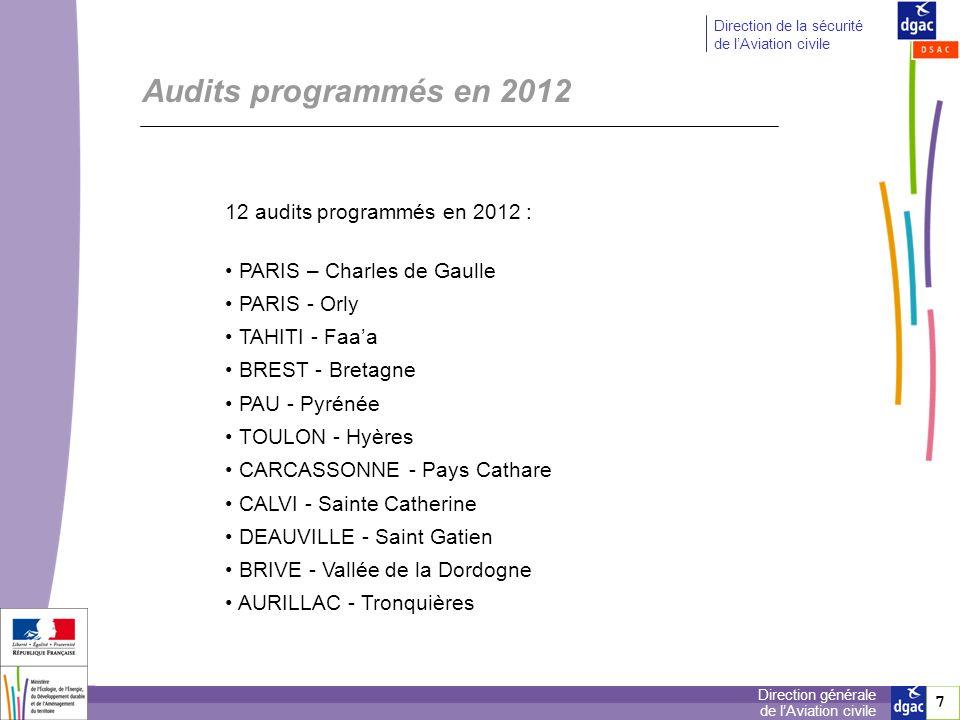 Audits programmés en 2012 12 audits programmés en 2012 :