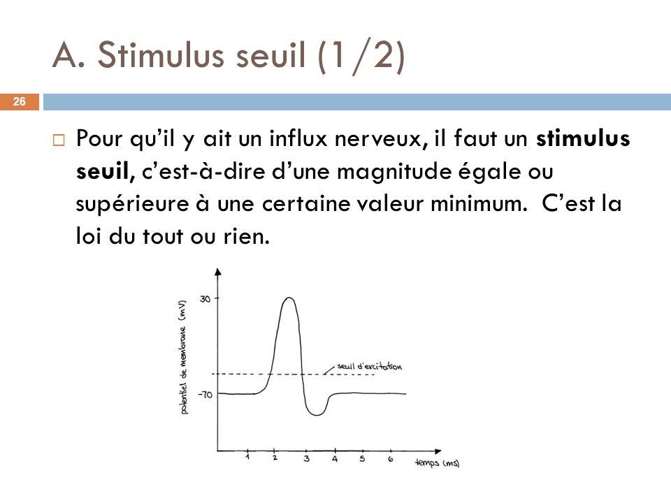 A. Stimulus seuil (1/2)