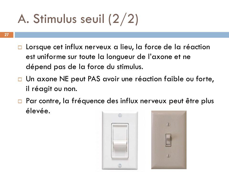 A. Stimulus seuil (2/2)