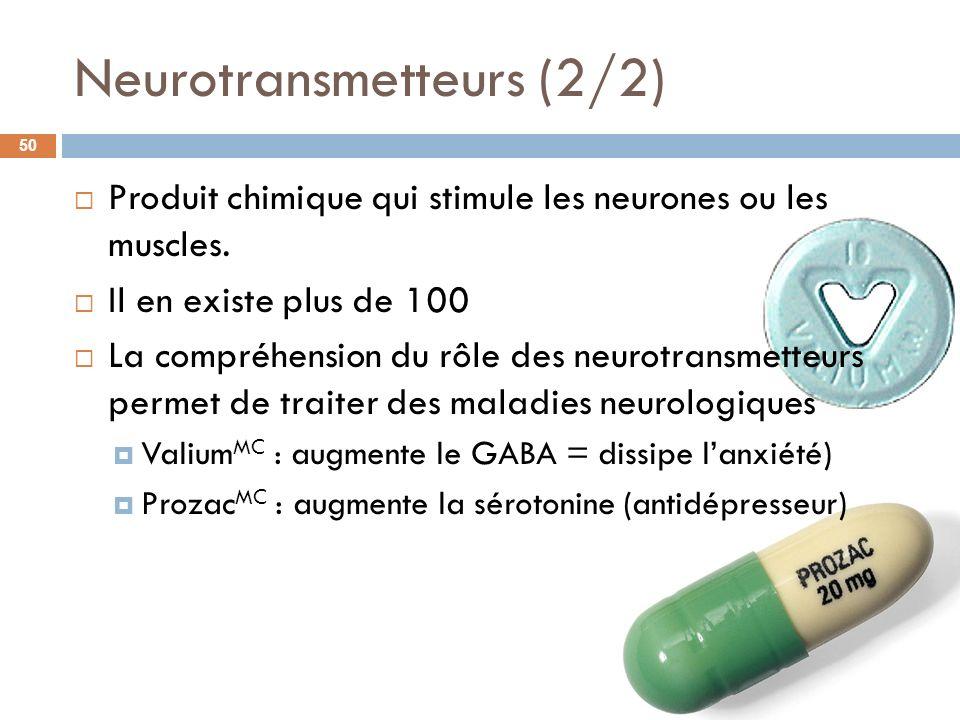 Neurotransmetteurs (2/2)
