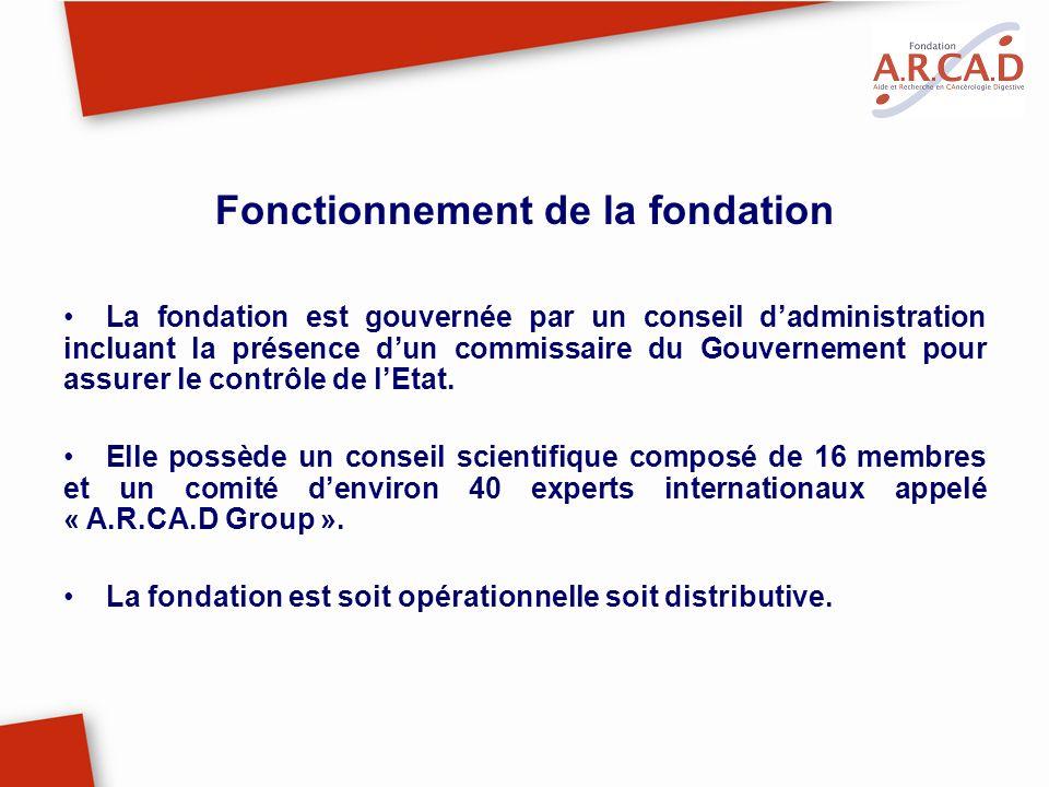 Fonctionnement de la fondation