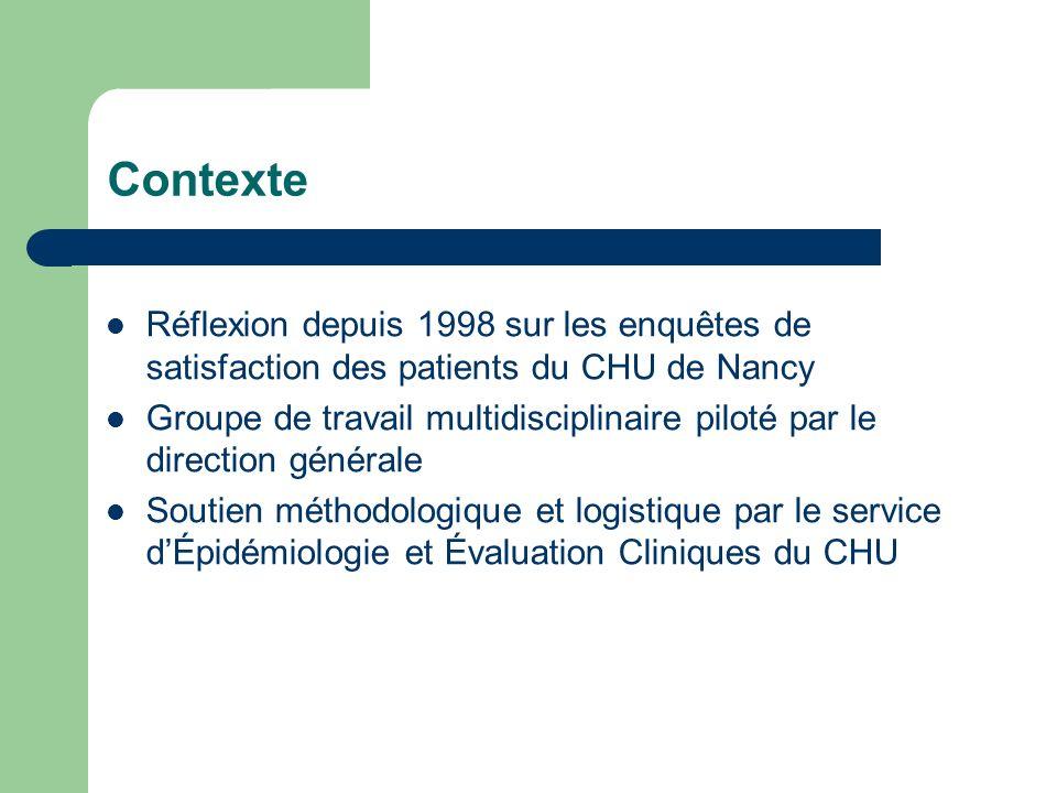 Contexte Réflexion depuis 1998 sur les enquêtes de satisfaction des patients du CHU de Nancy.