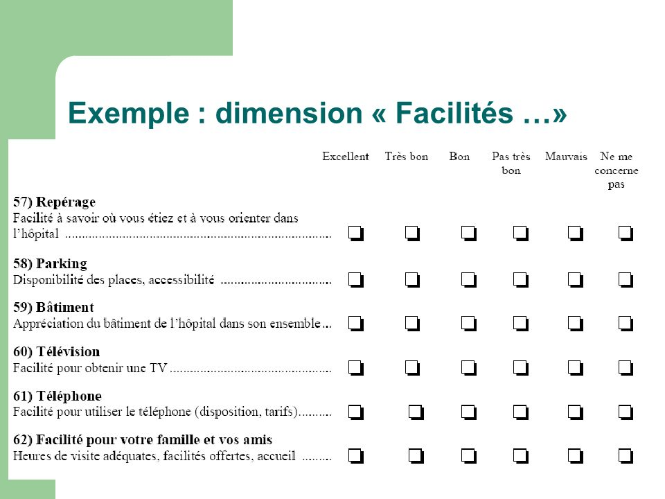 Exemple : dimension « Facilités …»