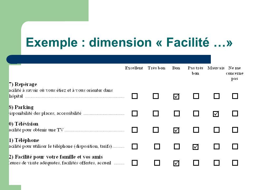 Exemple : dimension « Facilité …»