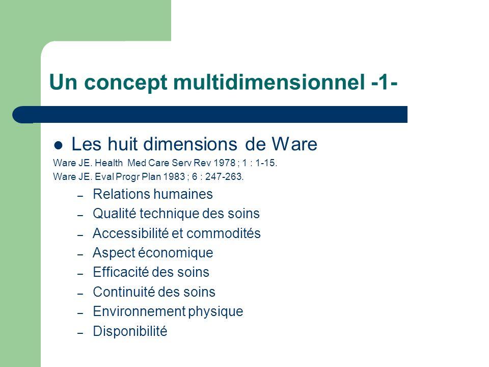 Un concept multidimensionnel -1-