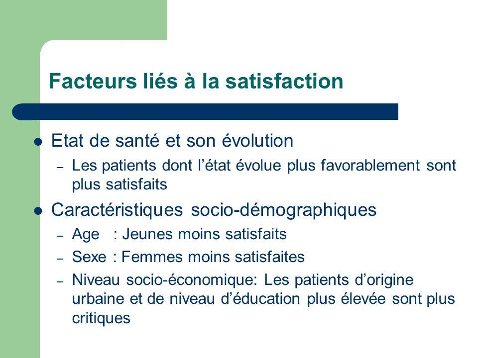Facteurs liés à la satisfaction