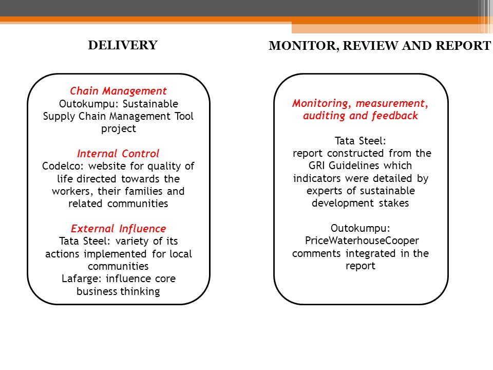 Monitoring, measurement, auditing and feedback