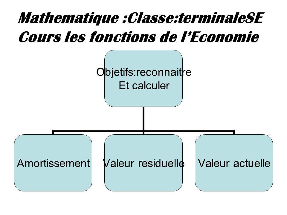 Mathematique :Classe:terminaleSE Cours les fonctions de l'Economie