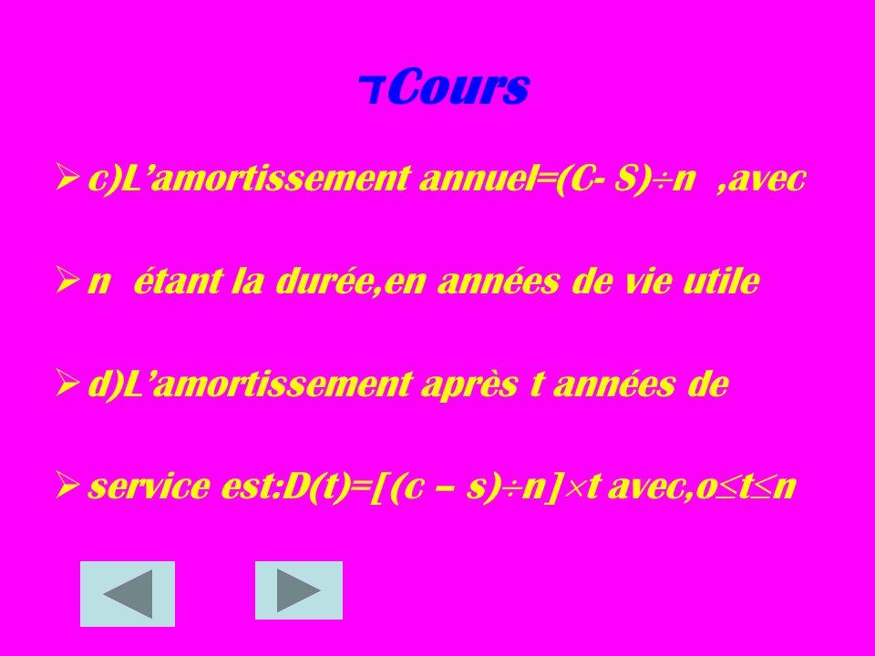 Coursד c)L'amortissement annuel=(C- S)n ,avec