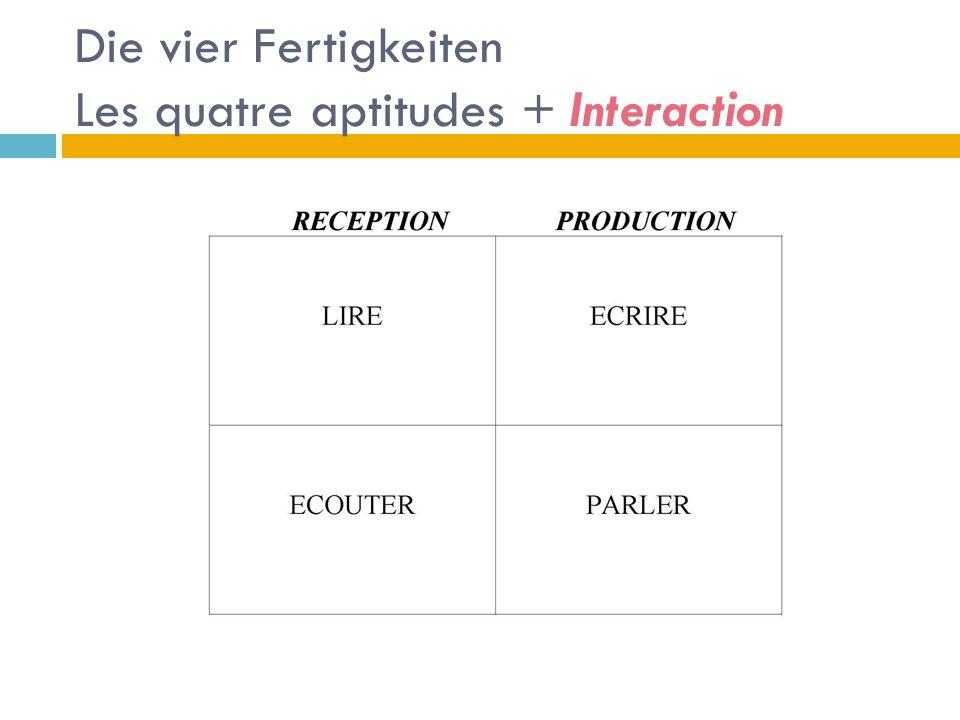 Die vier Fertigkeiten Les quatre aptitudes + Interaction