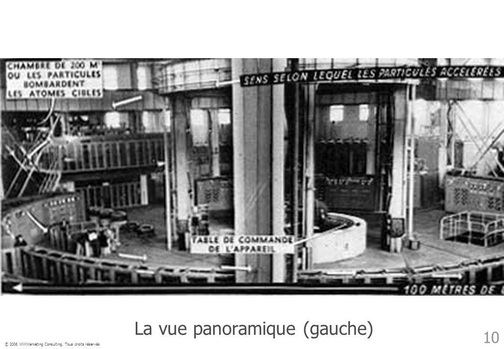 La vue panoramique (gauche)