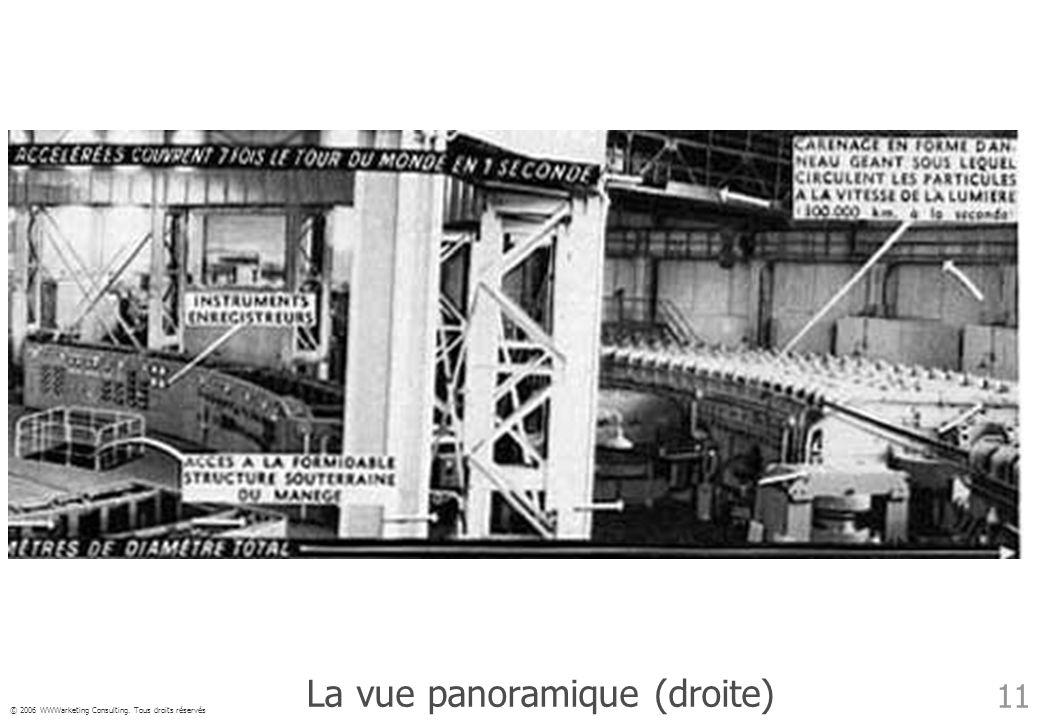 La vue panoramique (droite)
