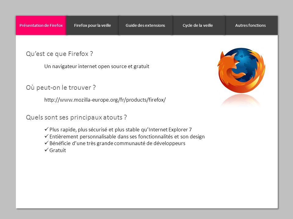 Présentation de Firefox