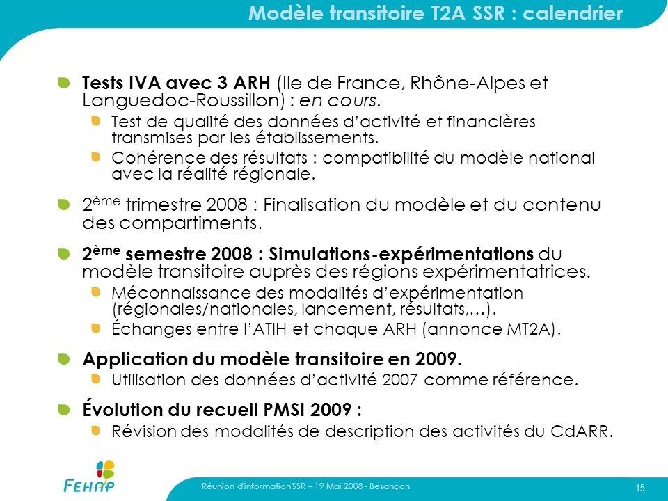 Modèle transitoire T2A SSR : calendrier