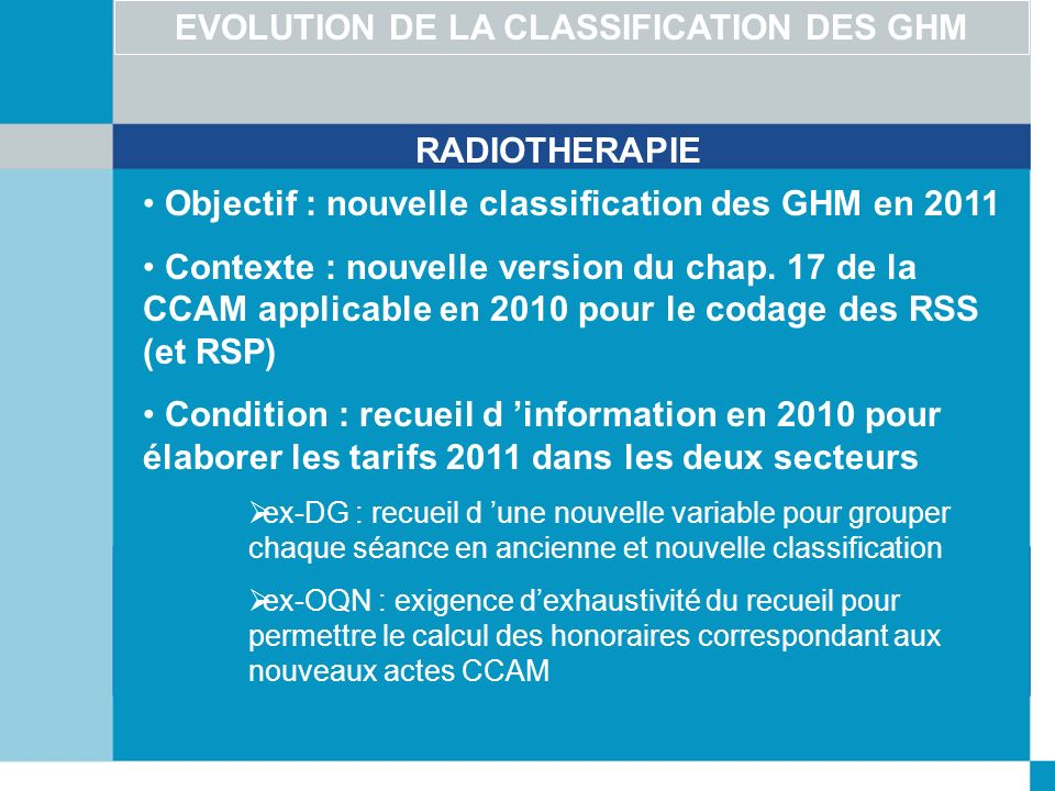 EVOLUTION DE LA CLASSIFICATION DES GHM