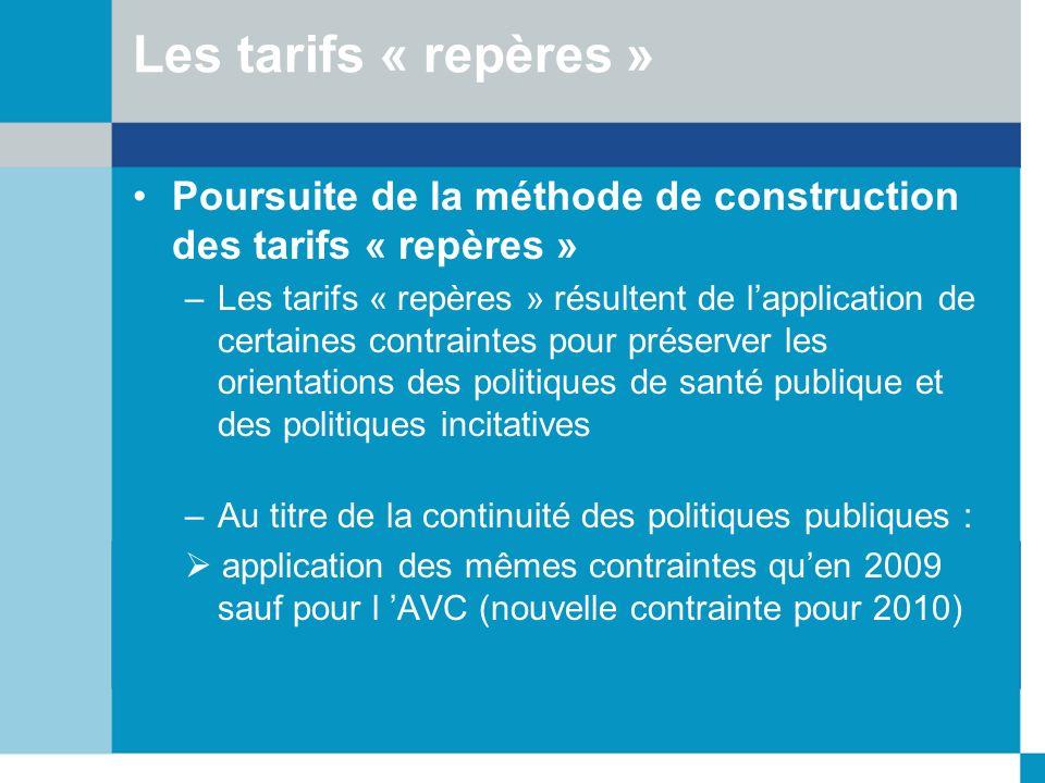 Les tarifs « repères » Poursuite de la méthode de construction des tarifs « repères »