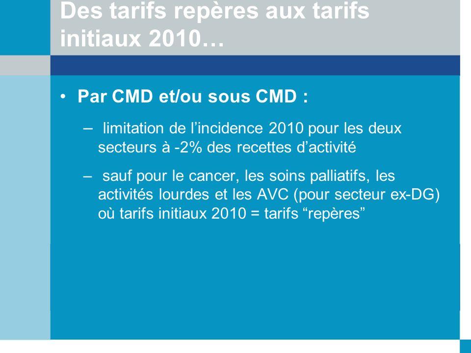 Des tarifs repères aux tarifs initiaux 2010…