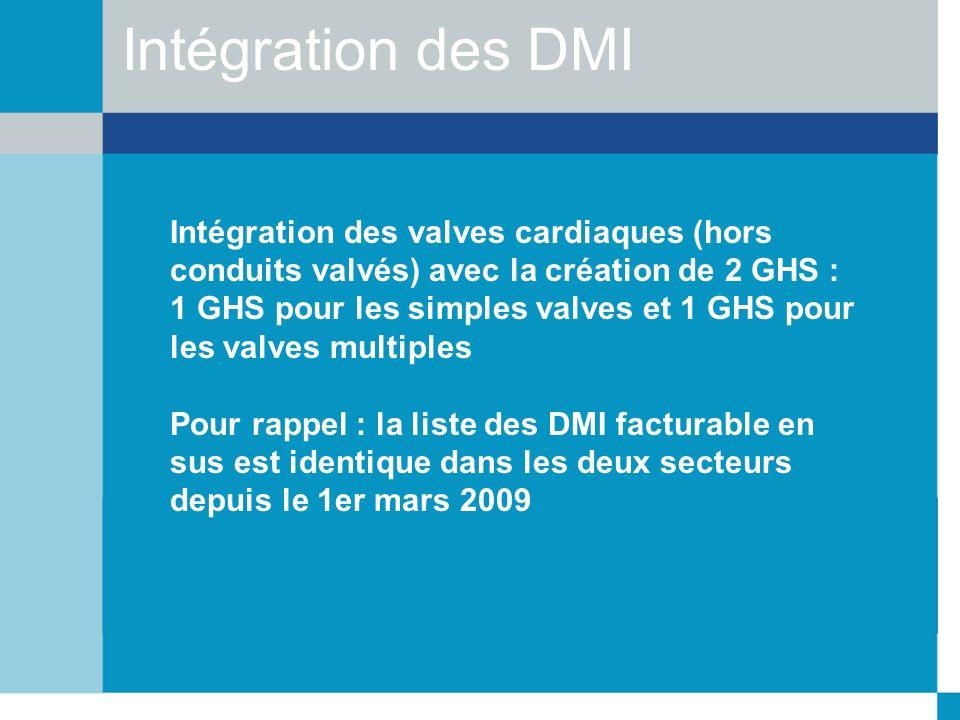 Intégration des DMI Intégration des valves cardiaques (hors conduits valvés) avec la création de 2 GHS :