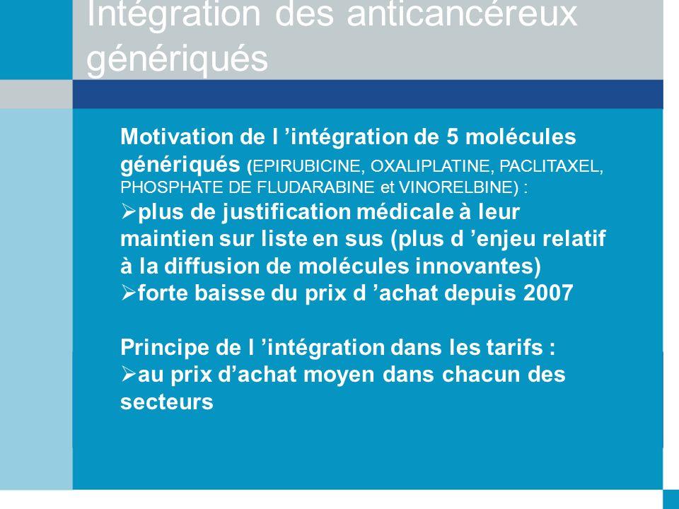 Intégration des anticancéreux génériqués